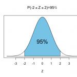 アメリカの大学院で統計学を学ぶにはどうすればよいか?